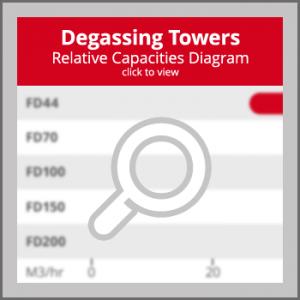 degassing-towers-thumbnail